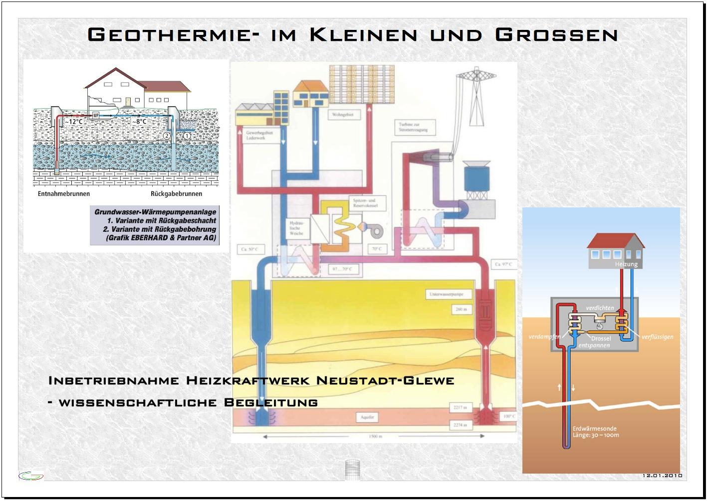 geothermie w rmetauscher der zukunft als dezentrale energieproduktion erdoelzeitalter home. Black Bedroom Furniture Sets. Home Design Ideas